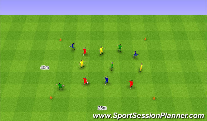 Football/Soccer Session Plan Drill (Colour): 3v3 in the same grid. 3v3 w tym samym polu.