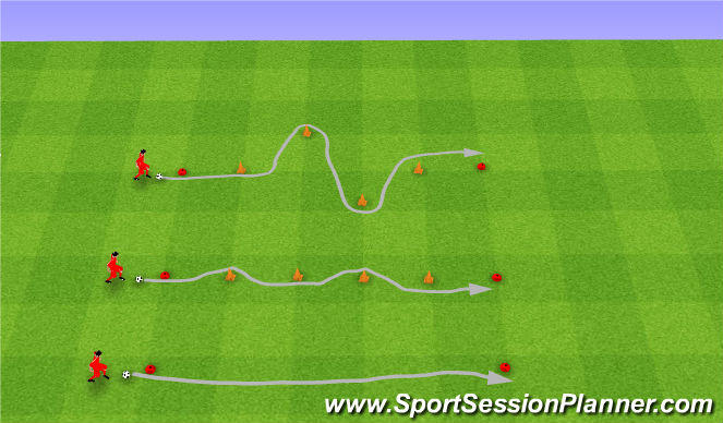 Football/Soccer Session Plan Drill (Colour): Dribbling with the ball. Prowadzenie piłki.