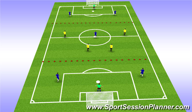 Football/Soccer Session Plan Drill (Colour): mid 4 wide