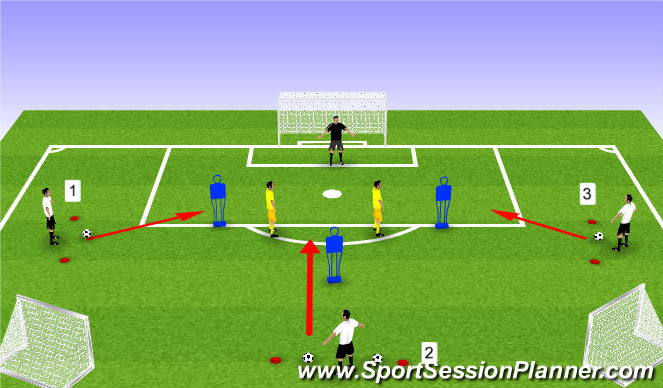 Football/Soccer Session Plan Drill (Colour): Masterclass - Scoring goals 2