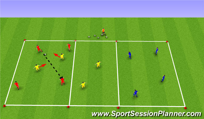 Football/Soccer Session Plan Drill (Colour): Leikrænþjálfun2: