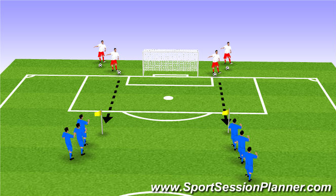 Football/Soccer Session Plan Drill (Colour): 1 touch, shoot, defend