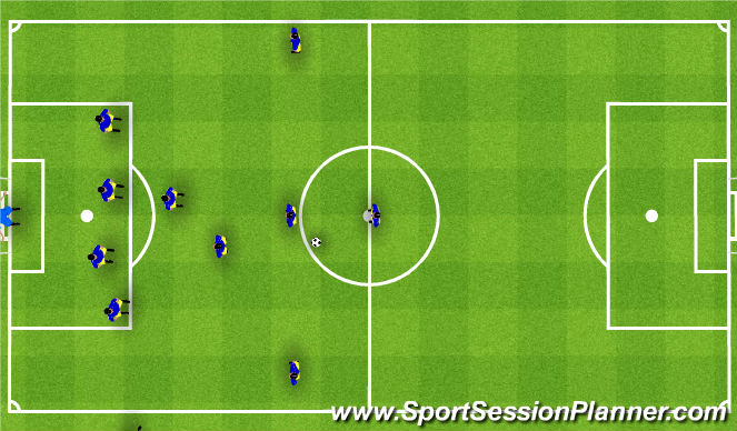 Football/Soccer Session Plan Drill (Colour): 4-2-3-1