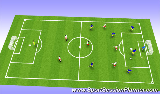 Football/Soccer Session Plan Drill (Colour): Transitional Defending