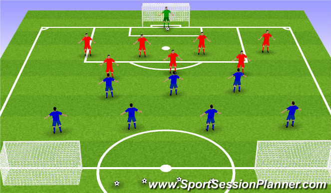 Football/Soccer Session Plan Drill (Colour): Change of direction game
