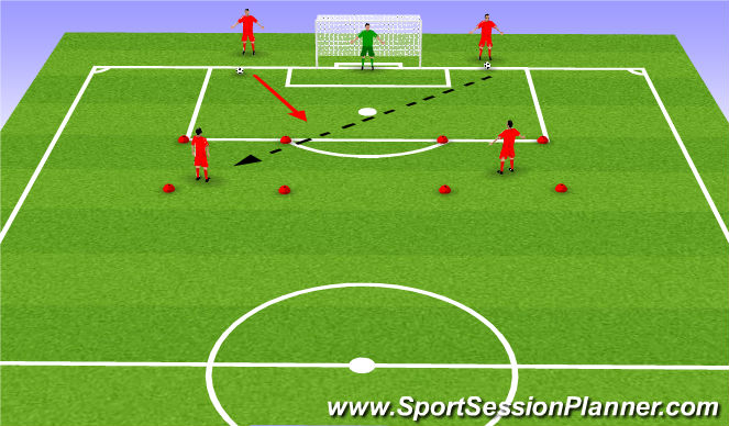 Football/Soccer Session Plan Drill (Colour): Shooting / Defending