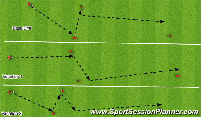 Football/Soccer Session Plan Drill (Colour): Passing Switching the field with CD and HM