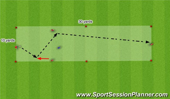 Football/Soccer Session Plan Drill (Colour): 4v1 Switching Field