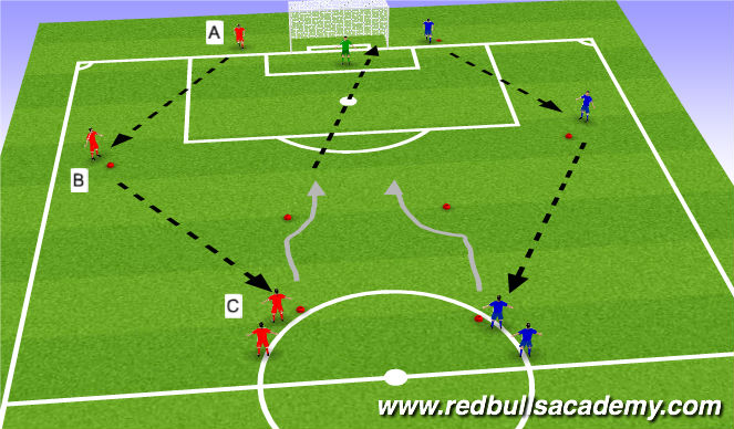 Football/Soccer Session Plan Drill (Colour): Semi & fully