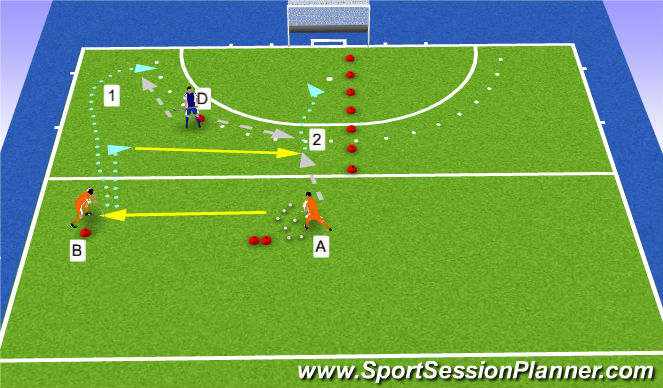 Hockey Session Plan Drill (Colour): pick the option