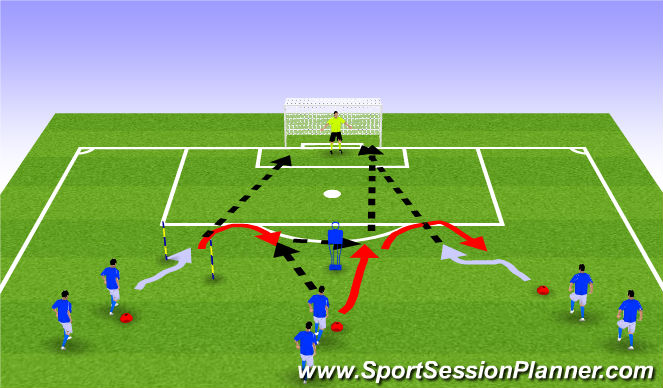 Football/Soccer Session Plan Drill (Colour): Finishing Part Two