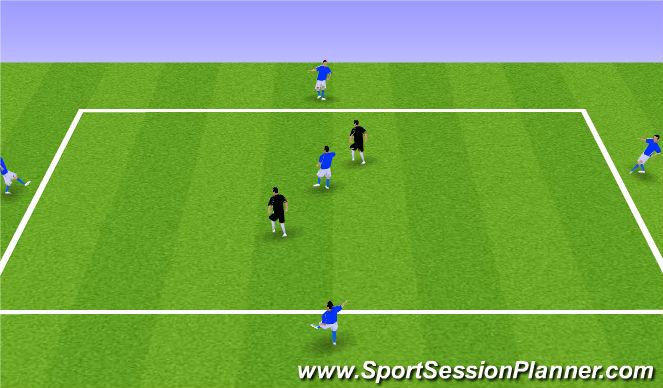 Football/Soccer Session Plan Drill (Colour): 5v2's