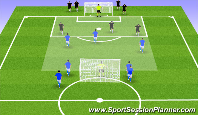 Football/Soccer Session Plan Drill (Colour): GU11: 3v3 Flying Changes