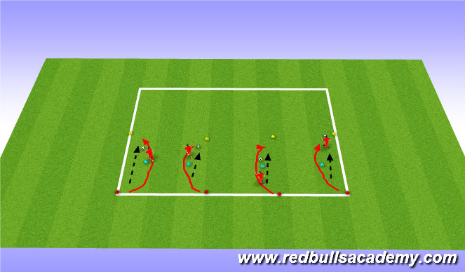 Football/Soccer Session Plan Drill (Colour): push run unopposed