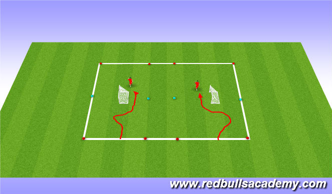 Football/Soccer Session Plan Drill (Colour): shoulder feint semi opposed