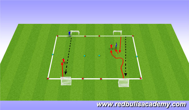 Football/Soccer Session Plan Drill (Colour): shoulder feint fully opposed to goal