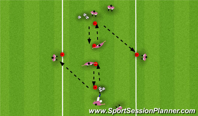 Football/Soccer Session Plan Drill (Colour): Technical Passing activity