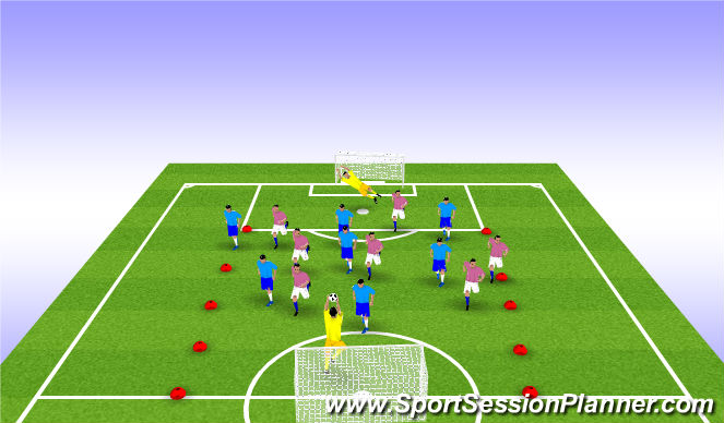 Football/Soccer Session Plan Drill (Colour): Indirect Play
