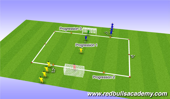 Football/Soccer Session Plan Drill (Colour): Transition Attack
