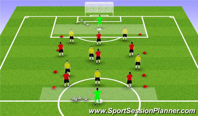 Football/Soccer Session Plan Drill (Colour): Individual -creative runs/play
