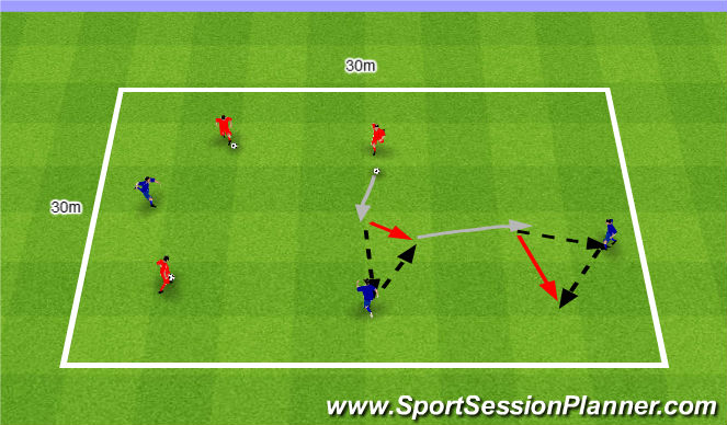 Football/Soccer Session Plan Drill (Colour): 1-2's. Podania bez przyjęcia.