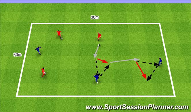 Football/Soccer Session Plan Drill (Colour): 1-2's. Podania bez przyjęcia.