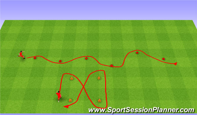 Football/Soccer Session Plan Drill (Colour): Swerve development