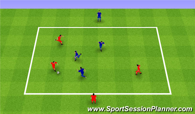 Football/Soccer Session Plan Drill (Colour): Rondo 3v3+1. Dziadek 3v3+1.