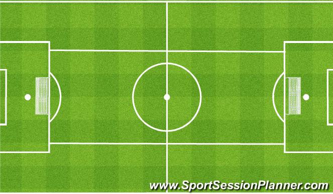 Football/Soccer Session Plan Drill (Colour): 11v11 in three zones. 11v11 w trzech strefach.