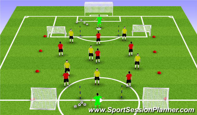 Football/Soccer Session Plan Drill (Colour): Introducing switching the play