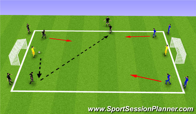 Football/Soccer Session Plan Drill (Colour): 3vs2+GK