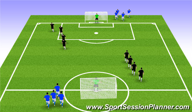 Football/Soccer Session Plan Drill (Colour): 1v1 to Big Goals