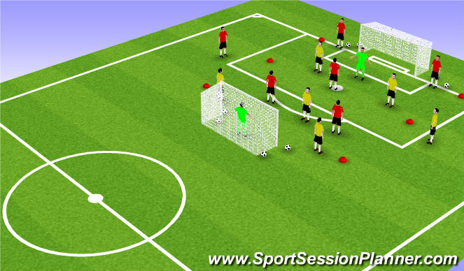 Football/Soccer Session Plan Drill (Colour): High intensity - shooting game