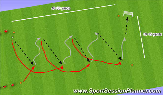 Football/Soccer Session Plan Drill (Colour): Passing/Move Warmup/Skills  #2