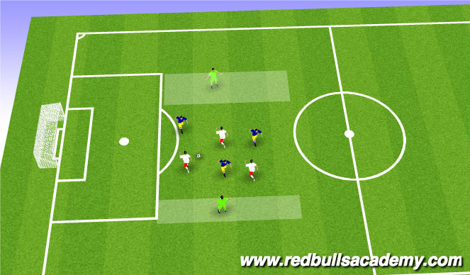Football/Soccer Session Plan Drill (Colour): 3vs 3 team play