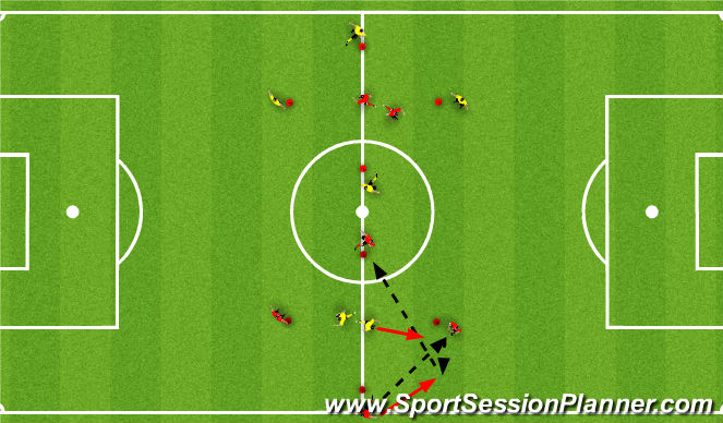 Football/Soccer Session Plan Drill (Colour): Passing combination warm up