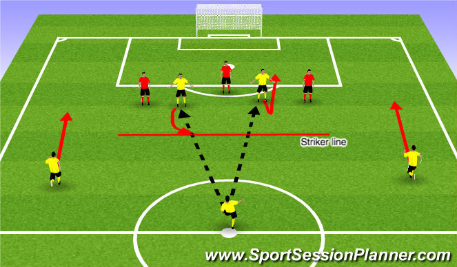 Football/Soccer Session Plan Drill (Colour): Attacking freedom