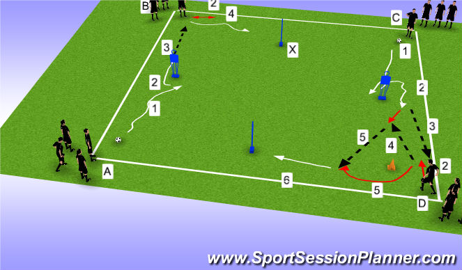 Football/Soccer Session Plan Drill (Colour): Side c/box Prog 2