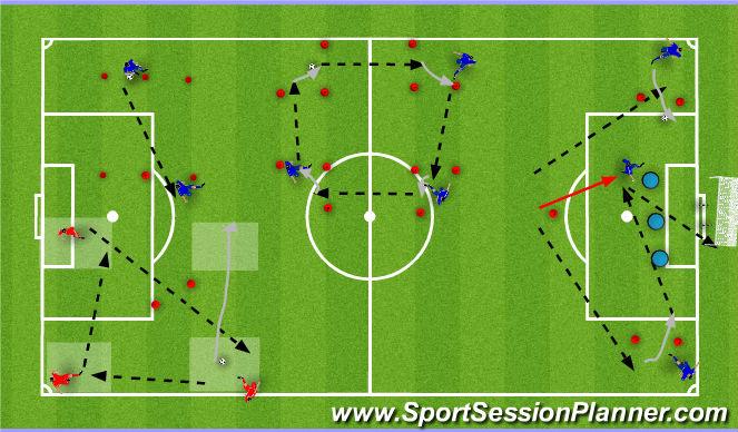 Football/Soccer Session Plan Drill (Colour): ILO's