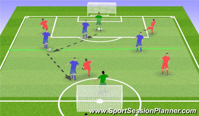 Football/Soccer Session Plan Drill (Colour): 5v5 futsal