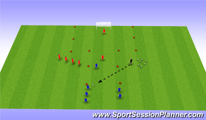 Football/Soccer Session Plan Drill (Colour): 1v1 defending attacker back to goal