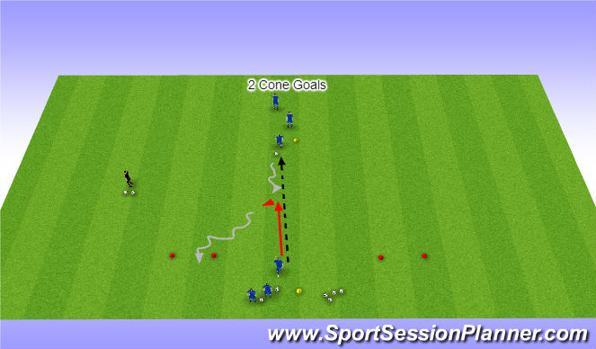 Football/Soccer Session Plan Drill (Colour): 2 Cone Goals to go Forward