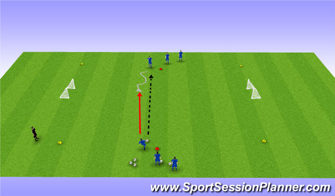 Football/Soccer Session Plan Drill (Colour): Turn Twice to Score