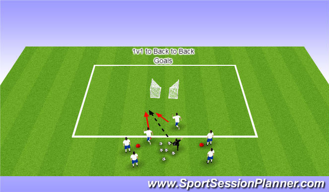 Football/Soccer Session Plan Drill (Colour): 1v1 to Back to Back Goals