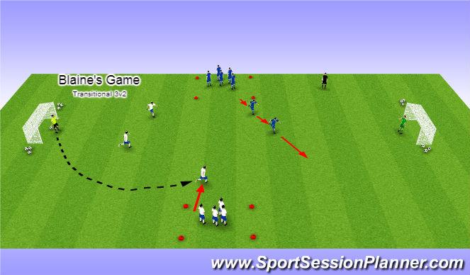 Football/Soccer Session Plan Drill (Colour): Blaine's Game (Transitional 3v2)