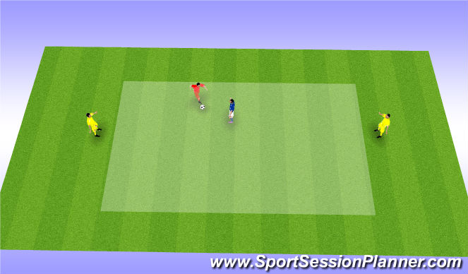 Football/Soccer Session Plan Drill (Colour): 1v1 + 2 Wingers