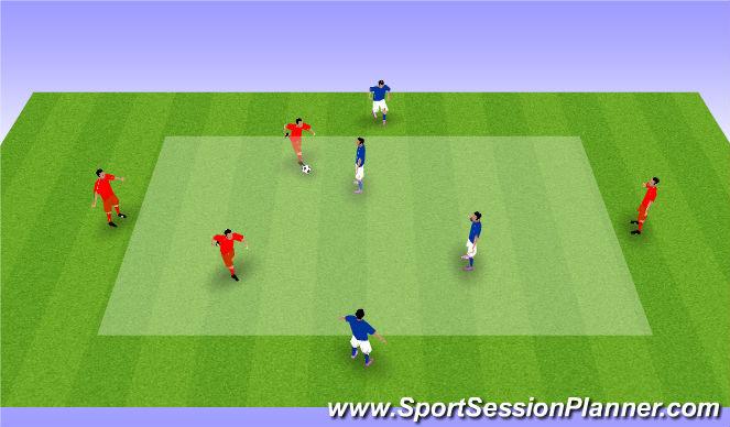 Football/Soccer Session Plan Drill (Colour): 2v2 + 4