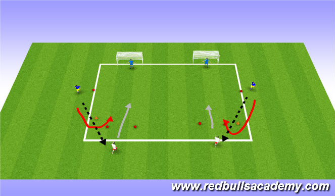 Football/Soccer Session Plan Drill (Colour): Practice 3