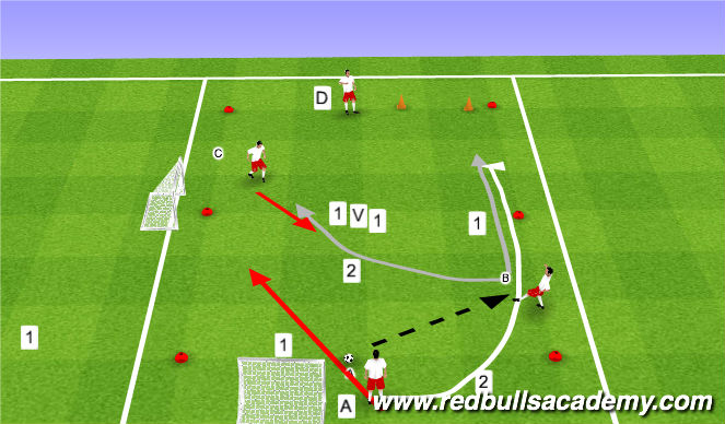 Football/Soccer Session Plan Drill (Colour): 2v1 Tournament