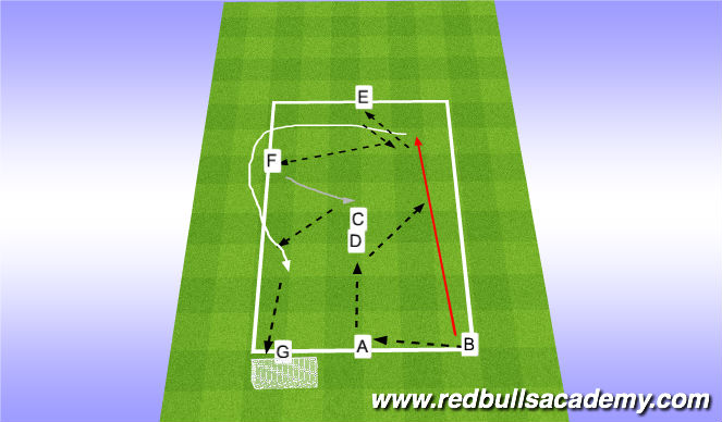 Football/Soccer Session Plan Drill (Colour): Dev Reps 2